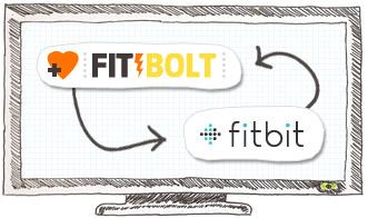 Connexion entre votre Fitbolt et votre Fitbit